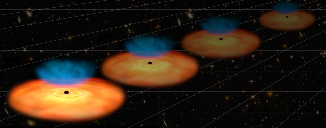 Active galaxies to measure cosmic expansion