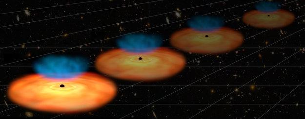 Aktive galakser
