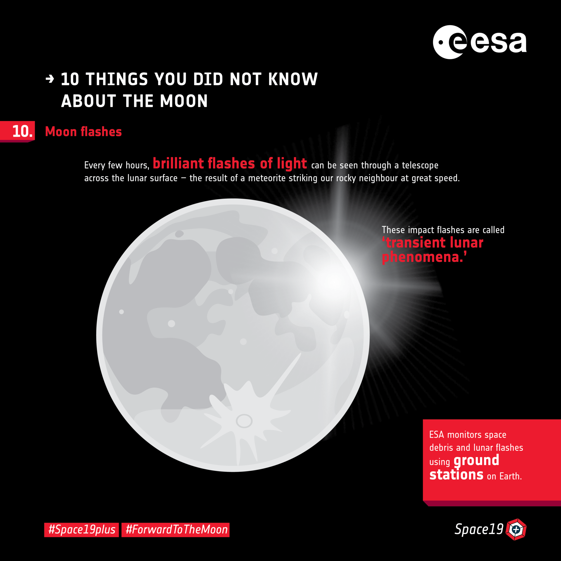 Ten things you did not know about the Moon: 10. Flashes
