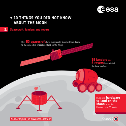 Ten things you did not know about the Moon: 2. Spacecraft