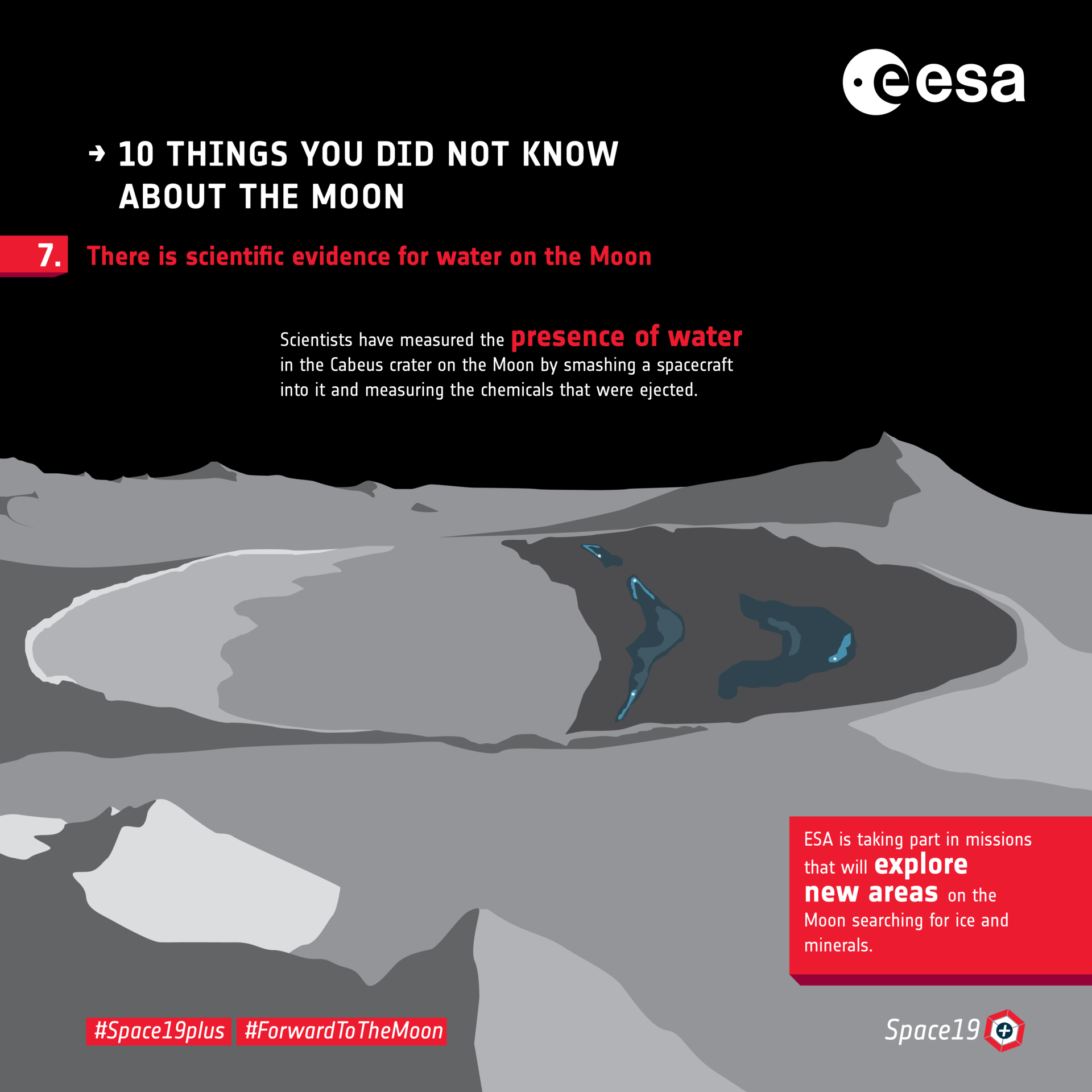 Ten things you did not know about the Moon: 7. Water