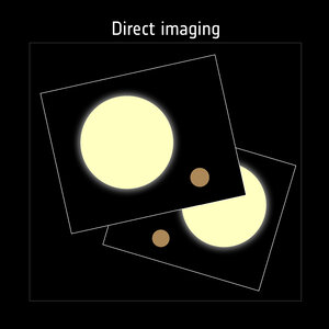 Detecting exoplanets with direct imaging