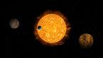 [8/11] Exoplanet system