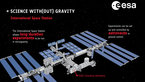 [1/7] Science with(out) gravity  – International Space Station