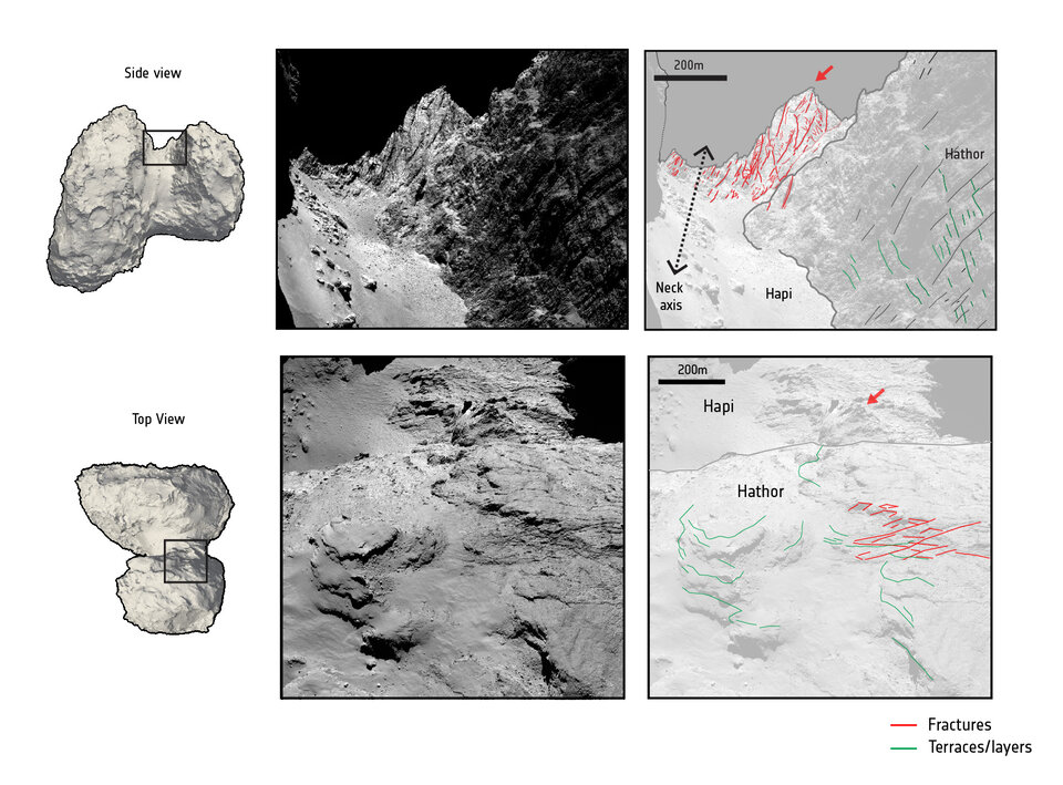 Stress-formed fractures and terraces on Rosetta's comet