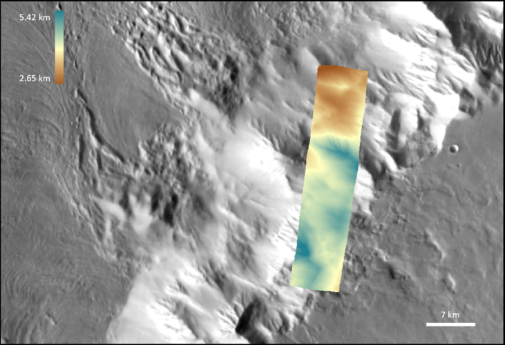 Olympus Mons flanks – digital terrain model