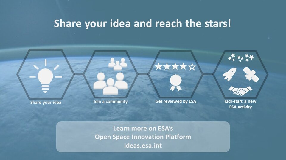 The Open Space Innovation Platform (OSIP)