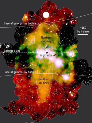 XMM-Newton's view of the Galactic centre – annotated