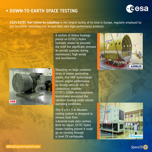 Infographic: Down-to-Earth space testing