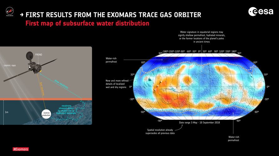 TGO's first map of shallow subsurface water distribution on Mars