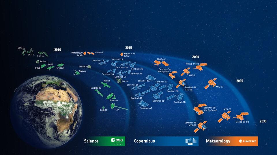 ESA-developed Earth observation missions