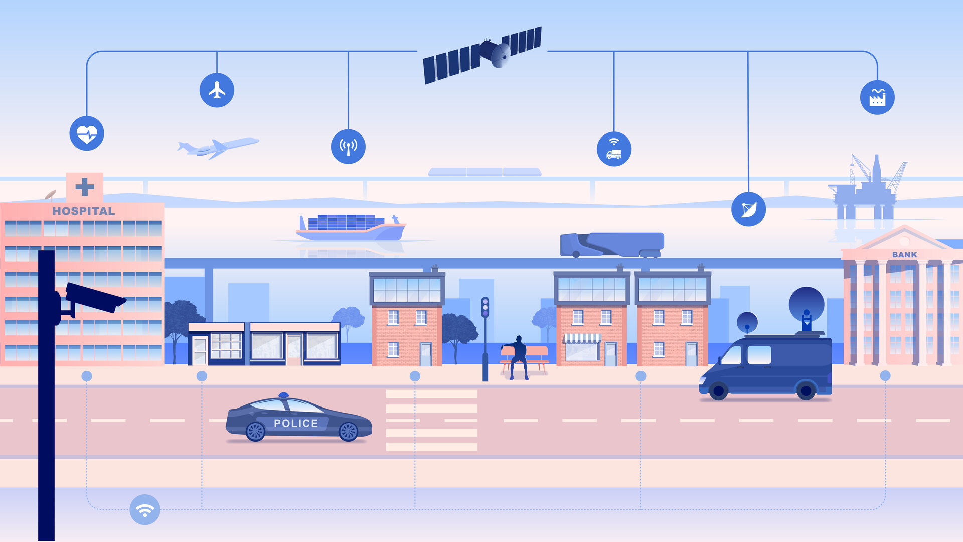 Infrastructure and smart cities