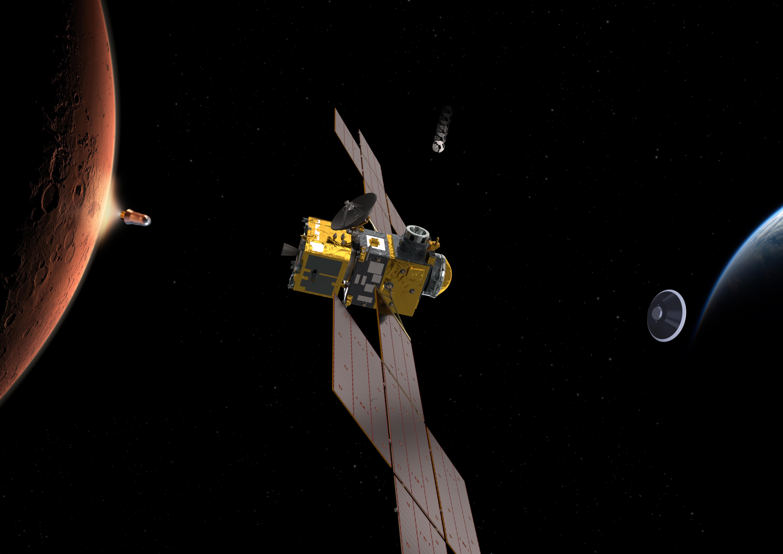 current mars missions - HD3000×2121
