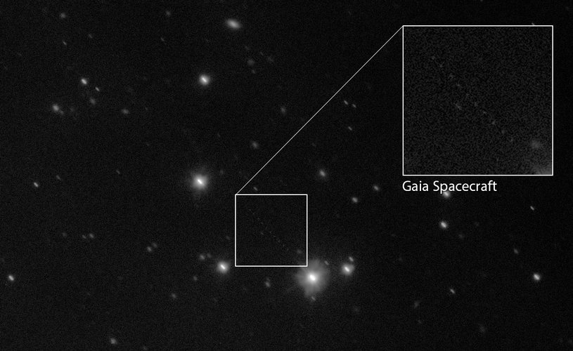 Pinpointing Gaia from Earth – annotated