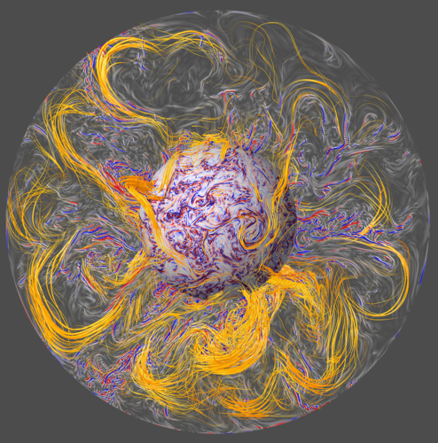 Simulation of the magnetic field in Earth's core