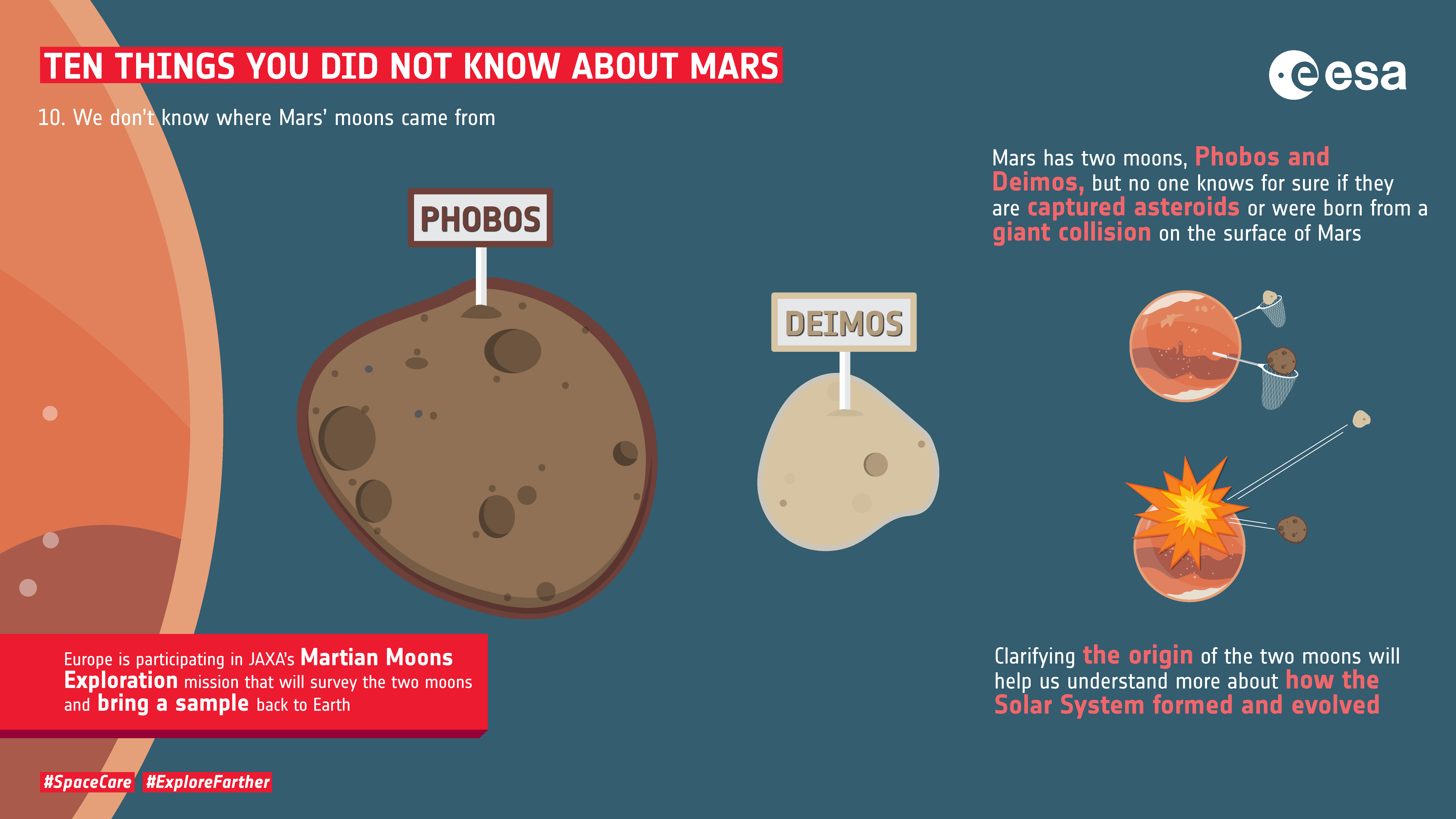 ESA - Ten things you did not know about Mars: 10. MoonsEuropean Space Agency
