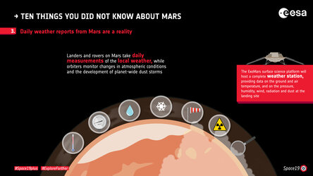 Ten things you did not know about Mars: 3. Weather reports