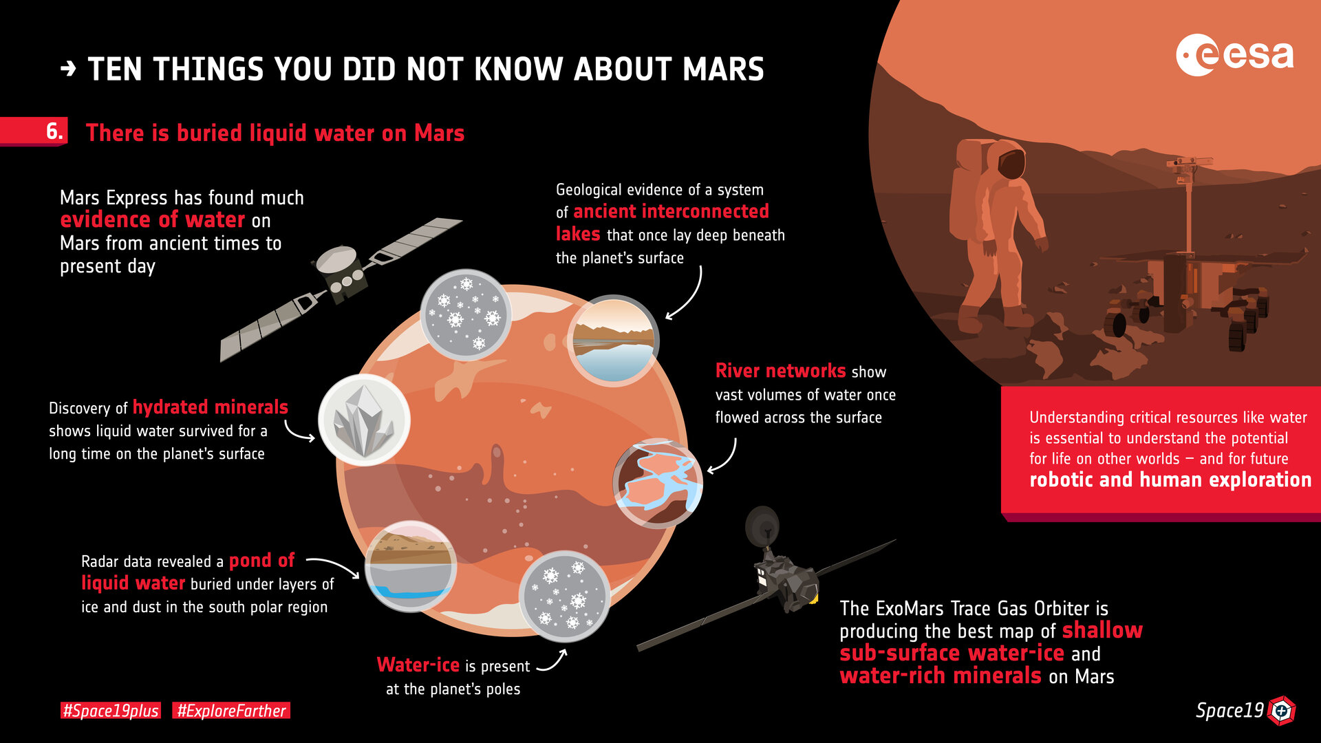 Ten things you did not know about Mars: 6. Water