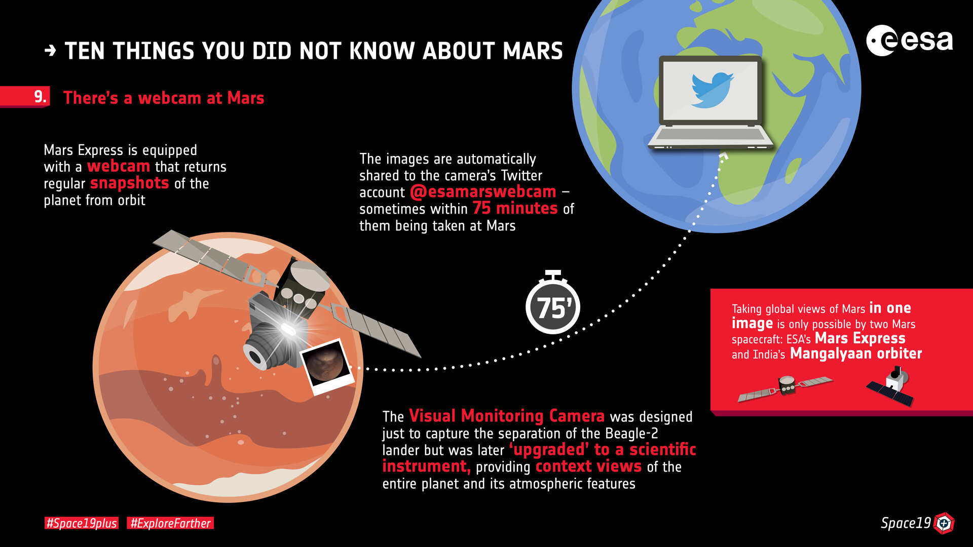 Ten things you did not know about Mars: 9. Instant images