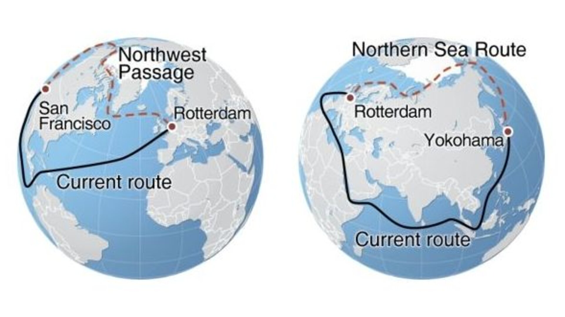 New Arctic routes compared to current routes