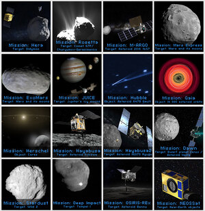 Visiting asteroids, comets and moons