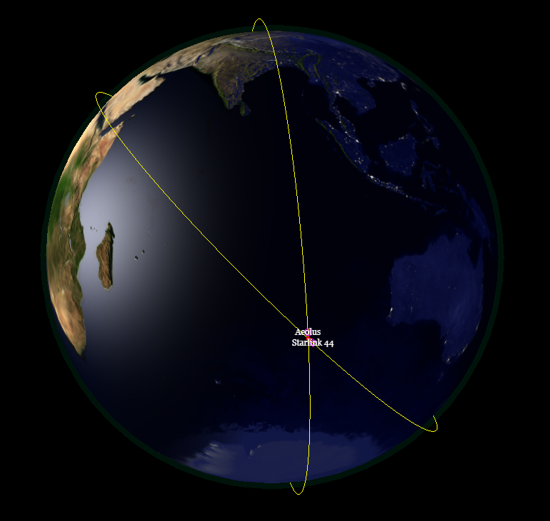 Predicted conjunction between Aeolus and Starlink 44