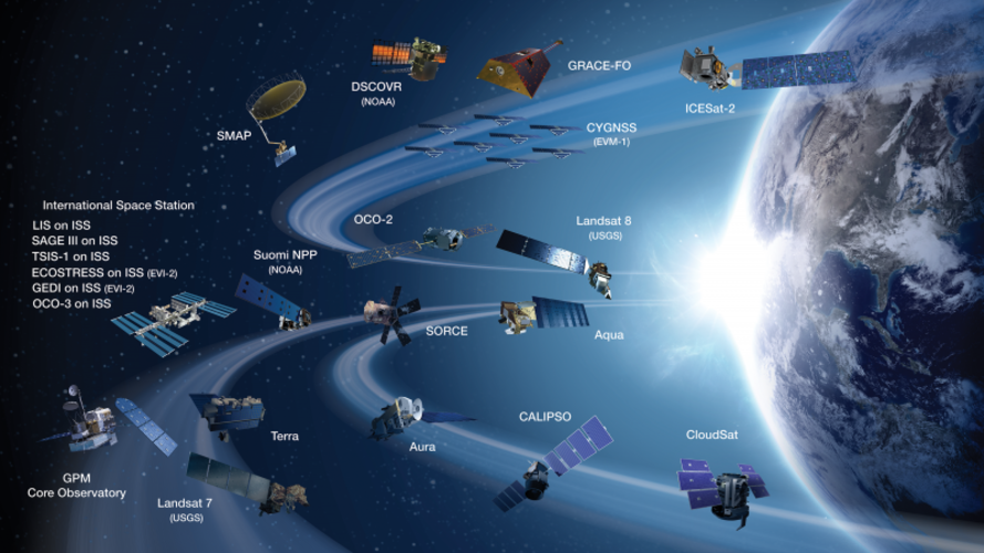 NASA's suite of operational Earth science missions