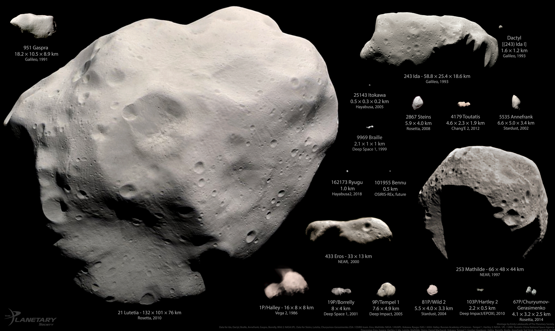 Asteroids and comets visited by spacecraft