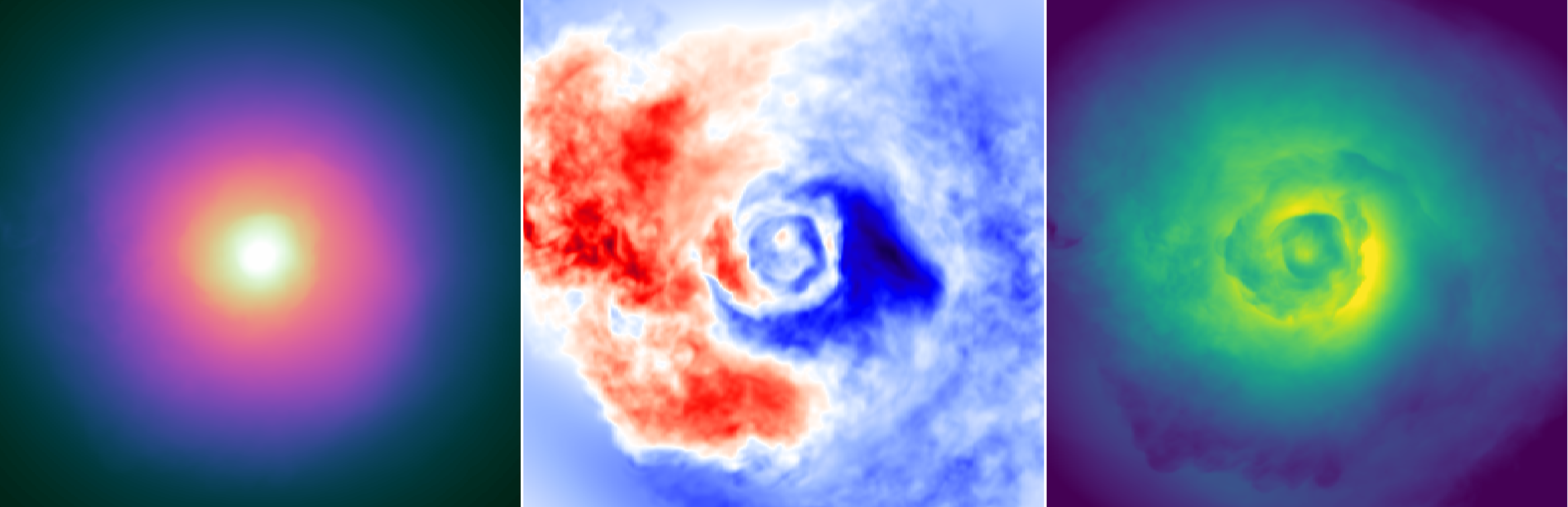 Simulation of sloshing gas in the Perseus galaxy cluster