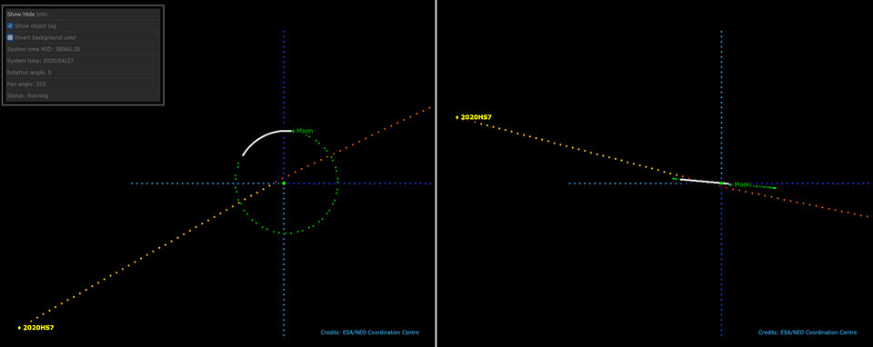 Plots representing the orbit of asteroid 2020 HS7 in its close Earth fly-by on the 28 April 2020: on the left, the orbit as seen from the Ecliptic North Pole, on the right as it seen on the Ecliptic plane