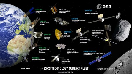 ESA's Technology CubeSats