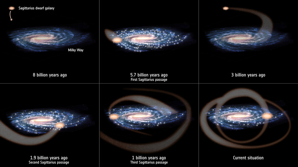 Five fascinating Gaia revelations about the Milky Way