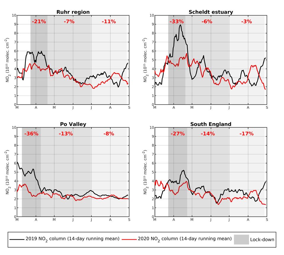 Concentraciones de dióxido de nitrógeno sobre áreas densamente pobladas e industrializadas de Europa