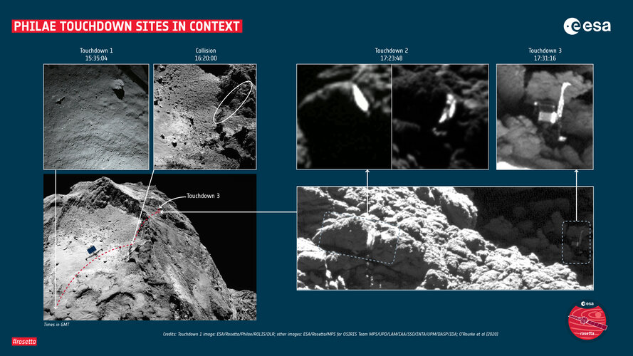 Philae touchdown sites in context