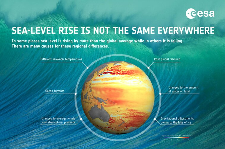 Sea-level rise is not the same everywhere