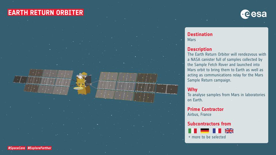 What is Earth Return Orbiter?