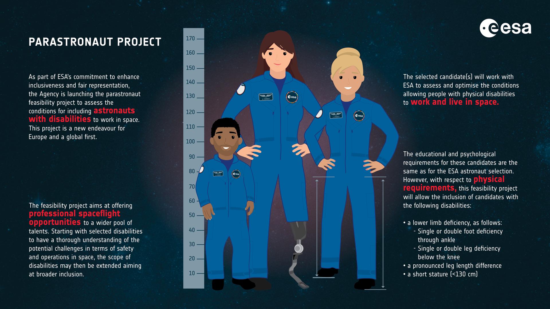 Astronaut selection: parastronaut feasibility project