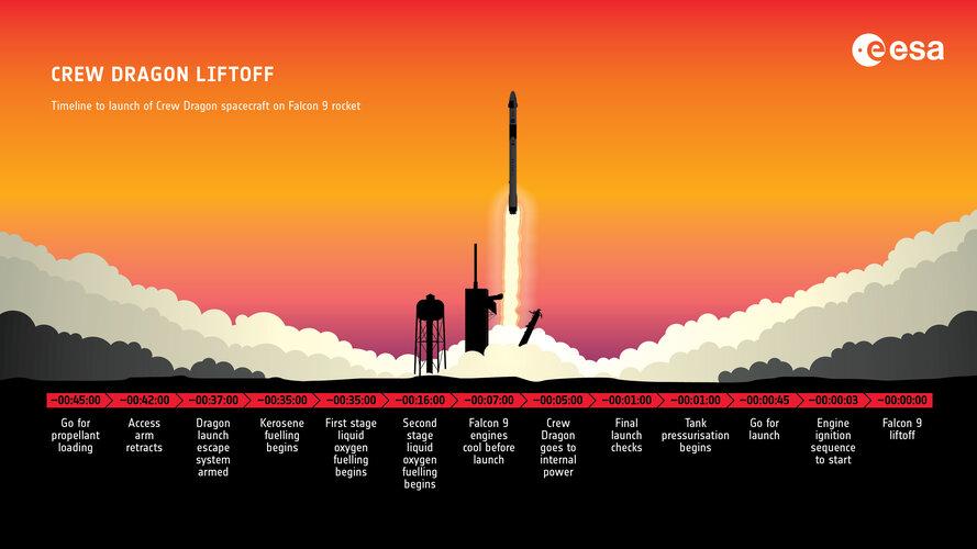 Crew Dragon countdown to liftoff