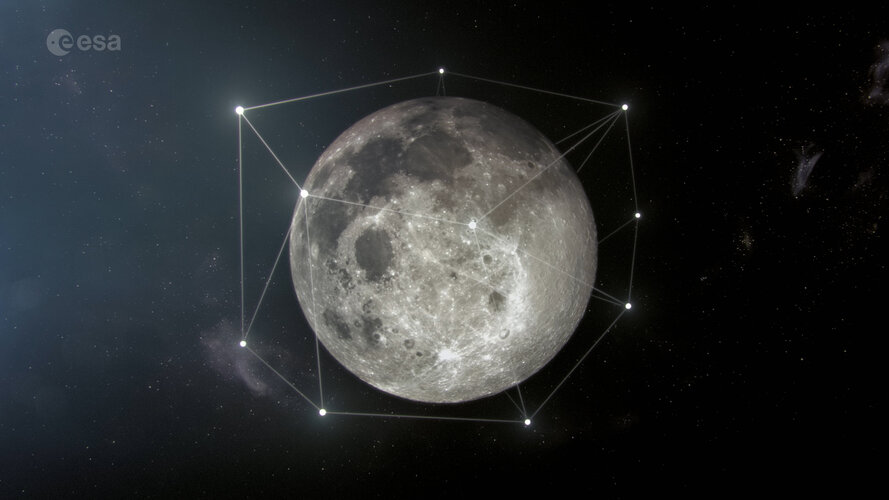 A constellation of satellites around the Moon