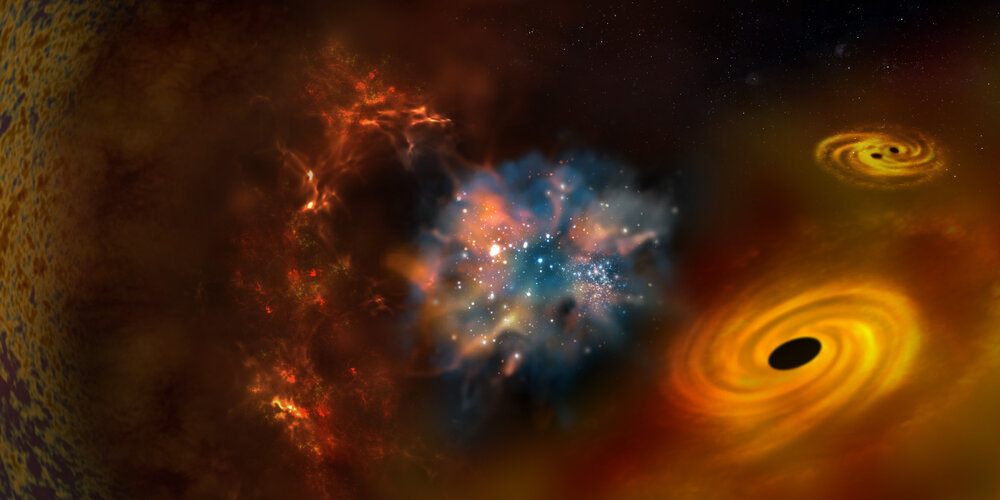 New physical probes of the early Universe