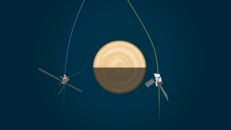 BepiColombo and Solar Orbiter flyby – illustration