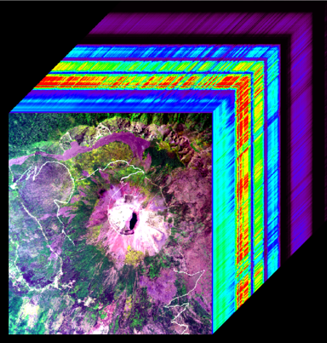 Going hyperspectral for CHIME