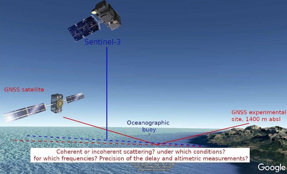 Galileo - Le système de positionnement européen  - Page 19 Test_campaign_setup_article