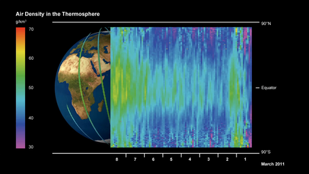 GOCE detected sound waves from the earthquake that hit Japan on 11 March 2011
