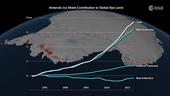 Eisschmelze in der Antarktis hebt Meeresspiegel an
